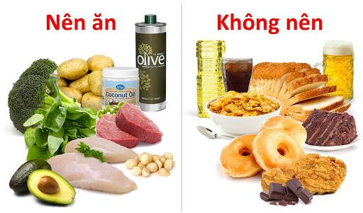 Chế độ ăn uống, sinh hoạt hợp lý