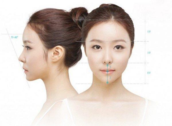 Nâng mũi cấu trúc tái cấu trúc lại toàn bộ dáng mũi