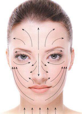 Nâng cơ mặt là gì?