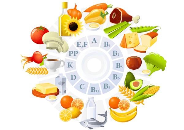 Vitamin có tác dụng chống oxy hóa, trẻ hóa làn da